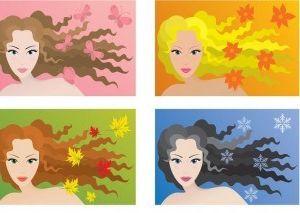 Reglerne for bestemmelse af farveudseende på hud og hårfarve