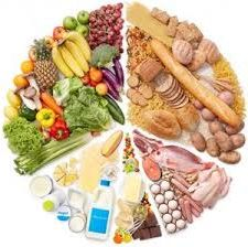 Kan jeg leve på 30 gram kulhydrater om dagen?